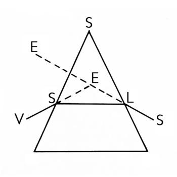 Vessels - Elliptic